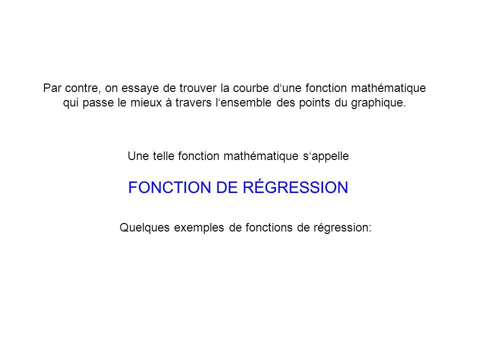 FONCTION DE RÉGRESSION
