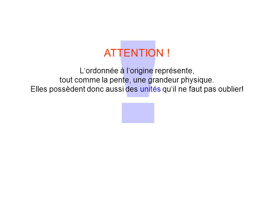 ! ATTENTION ! L'ordonnée à l'origine représente,