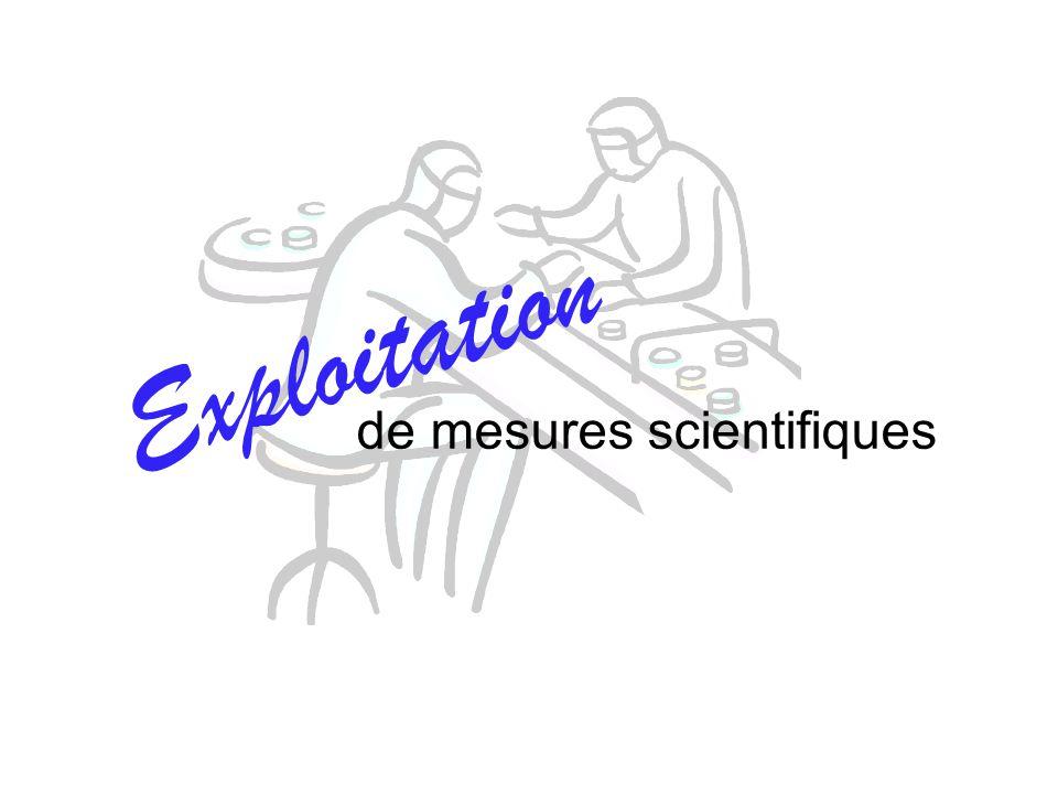 Exploitation de mesures scientifiques