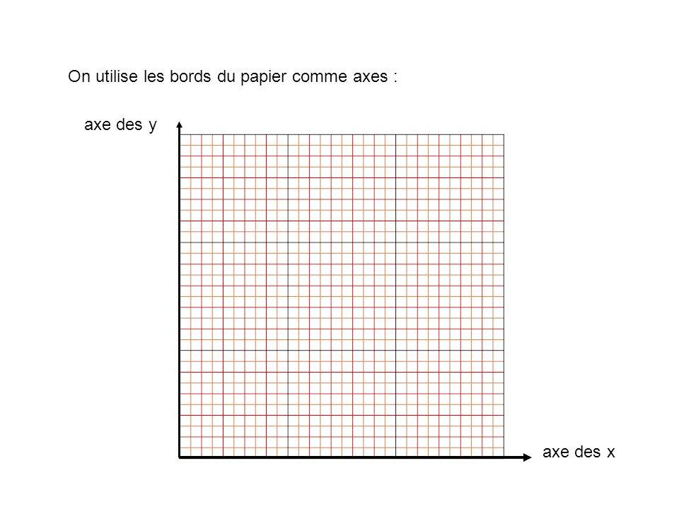 On utilise les bords du papier comme axes :