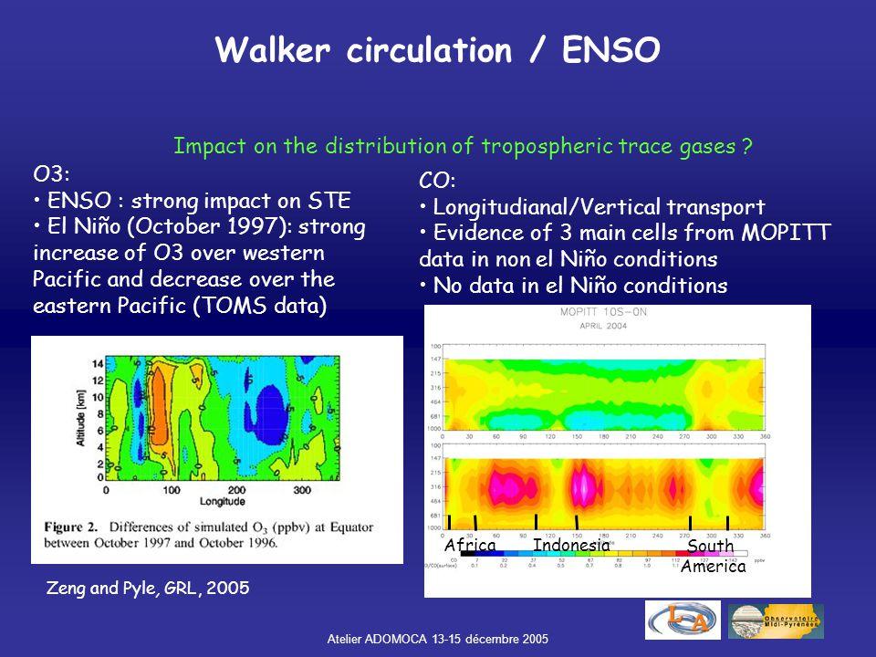 Walker circulation / ENSO