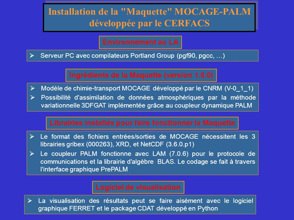 Installation de la Maquette MOCAGE-PALM développée par le CERFACS