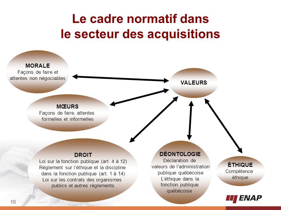 Le cadre normatif dans le secteur des acquisitions
