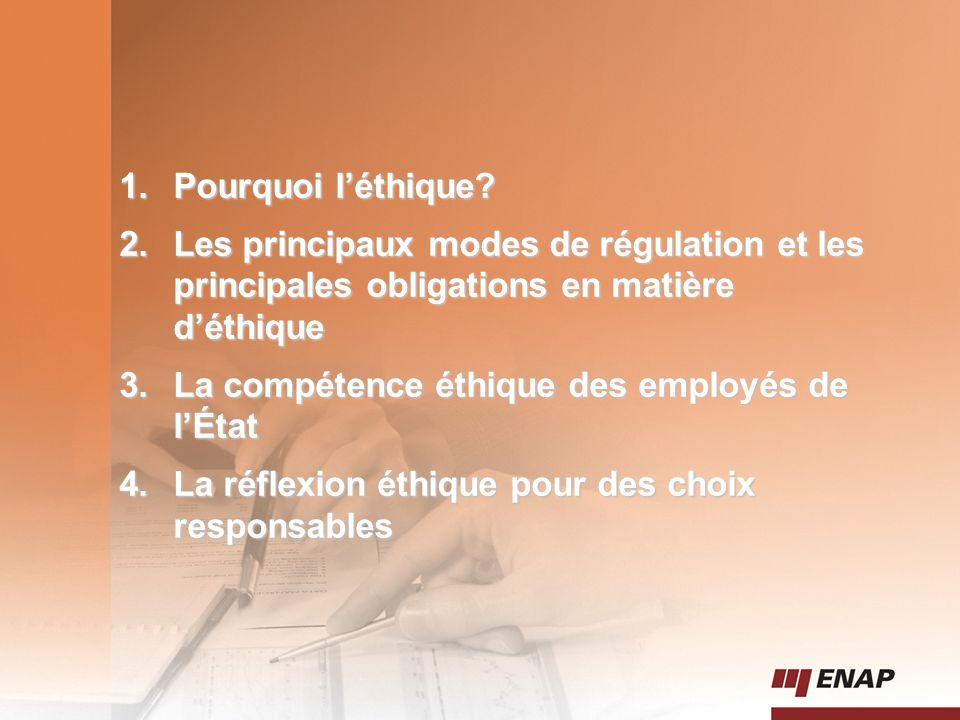 Pourquoi l'éthique Les principaux modes de régulation et les principales obligations en matière d'éthique.