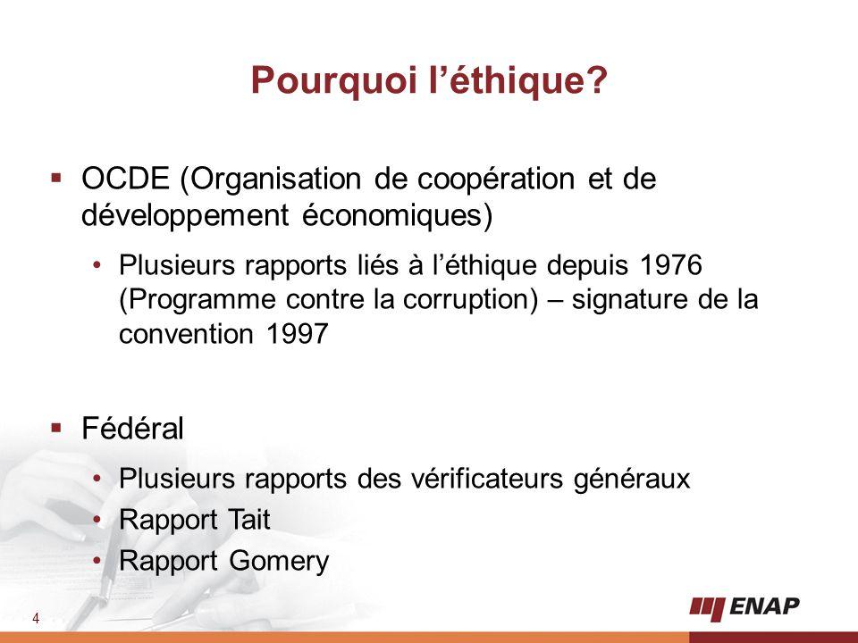 Pourquoi l'éthique OCDE (Organisation de coopération et de développement économiques)