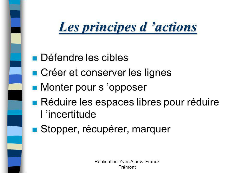 Les principes d 'actions