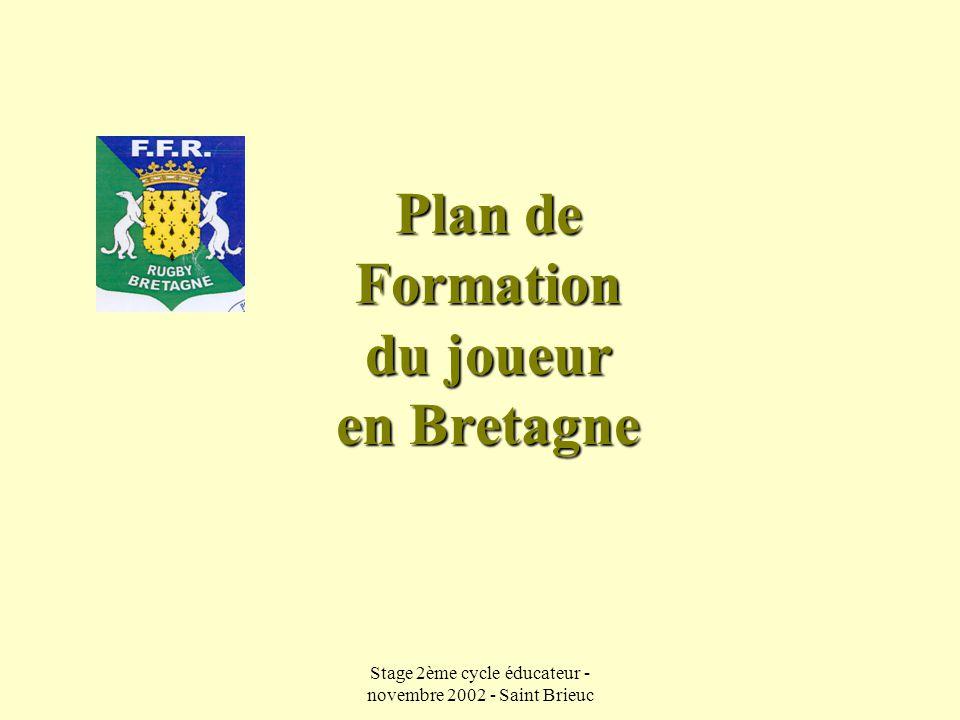 Plan de Formation du joueur en Bretagne