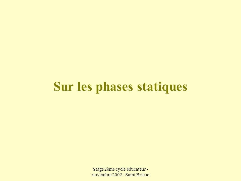Sur les phases statiques