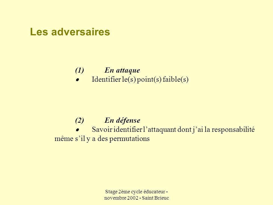 Stage 2ème cycle éducateur - novembre 2002 - Saint Brieuc