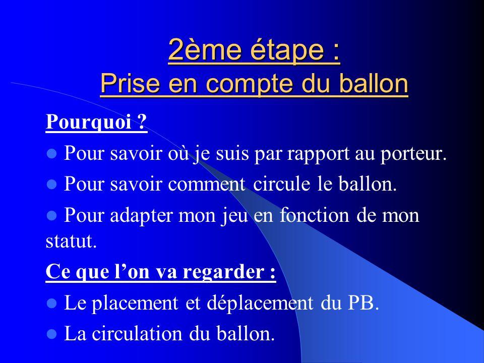 2ème étape : Prise en compte du ballon
