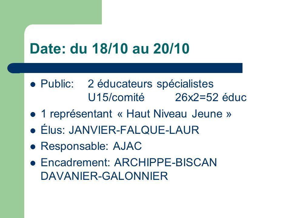 Date: du 18/10 au 20/10 Public: 2 éducateurs spécialistes U15/comité 26x2=52 éduc. 1 représentant « Haut Niveau Jeune »