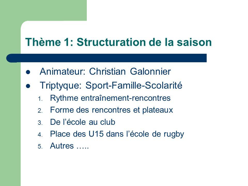 Thème 1: Structuration de la saison