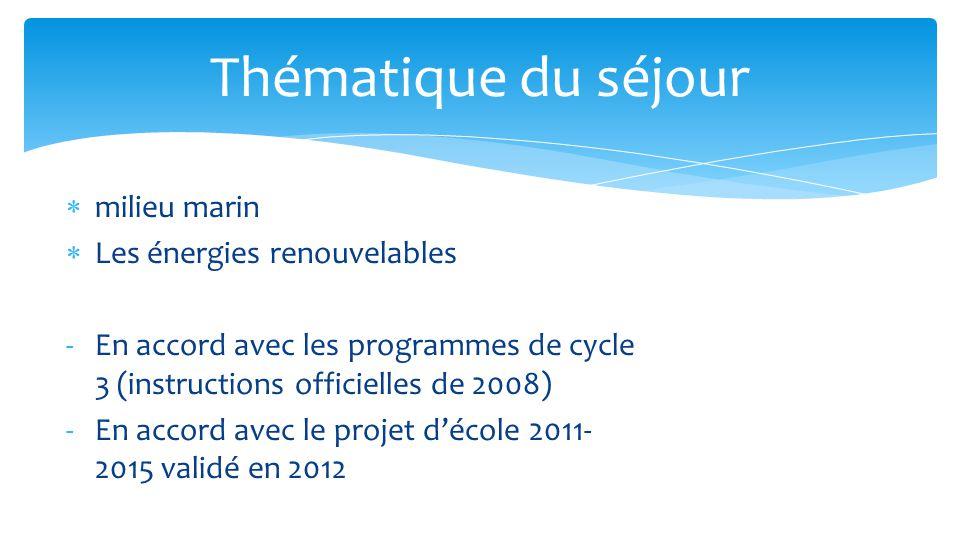 Thématique du séjour milieu marin Les énergies renouvelables