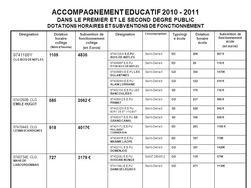 ACCOMPAGNEMENT EDUCATIF 2010 - 2011 DANS LE PREMIER ET LE SECOND DEGRE PUBLIC DOTATIONS HORAIRES ET SUBVENTIONS DE FONCTIONNEMENT