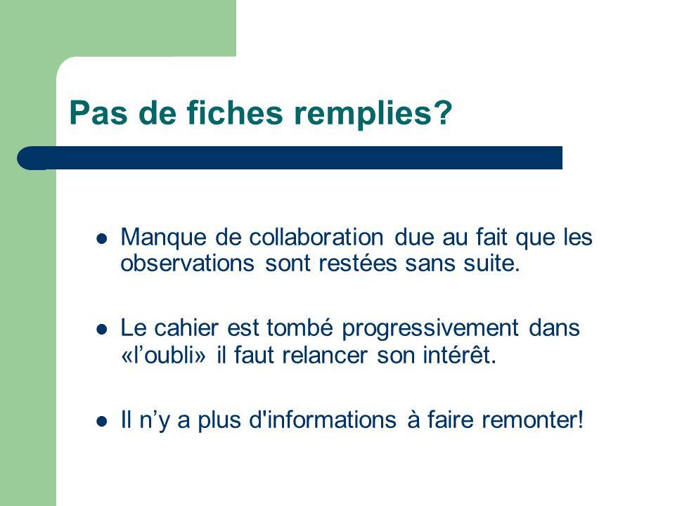 Pas de fiches remplies Manque de collaboration due au fait que les observations sont restées sans suite.