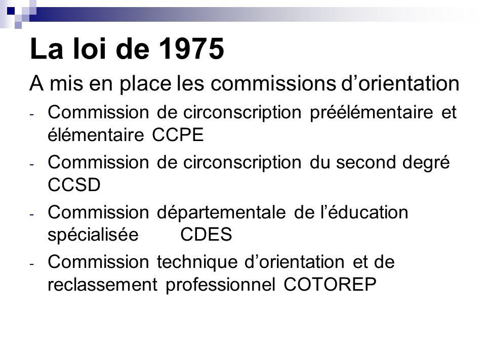 La loi de 1975 A mis en place les commissions d'orientation