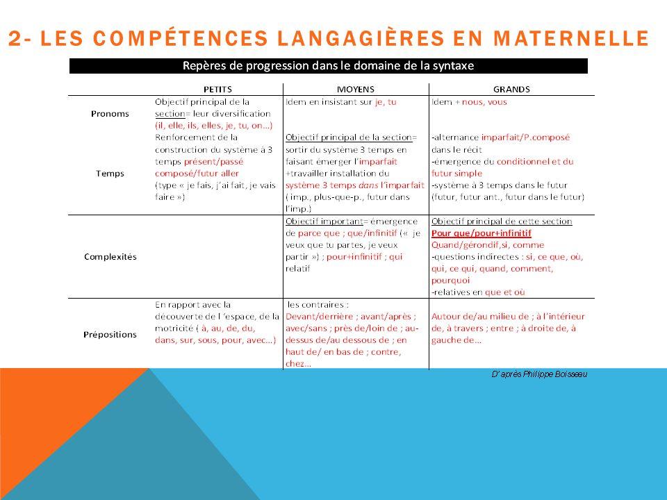 2- Les compétences langagières en maternelle