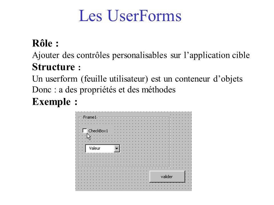 Les UserForms Rôle : Structure : Exemple :