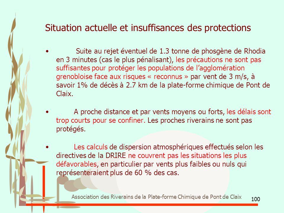 Situation actuelle et insuffisances des protections