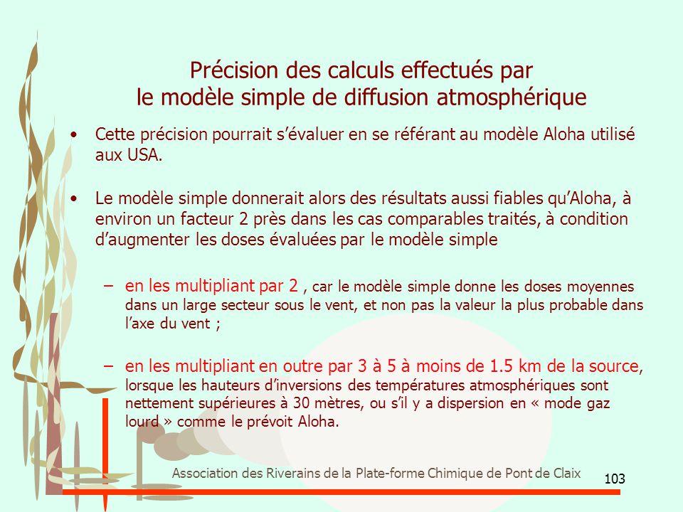 Précision des calculs effectués par le modèle simple de diffusion atmosphérique