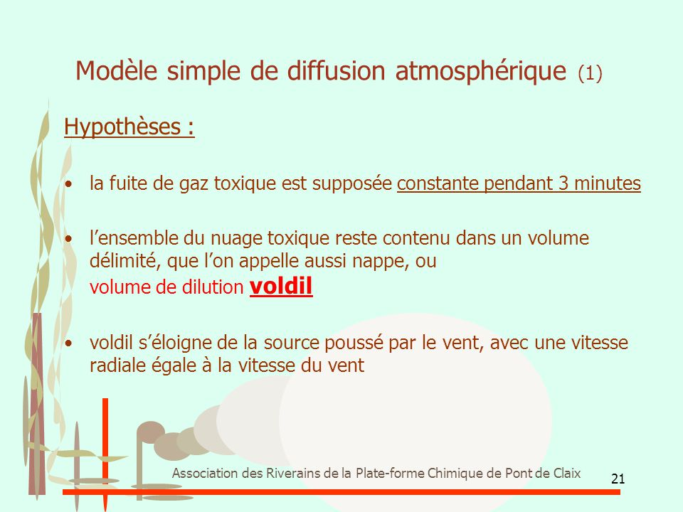 Modèle simple de diffusion atmosphérique (1)