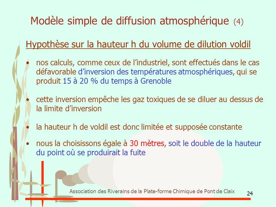 Modèle simple de diffusion atmosphérique (4)