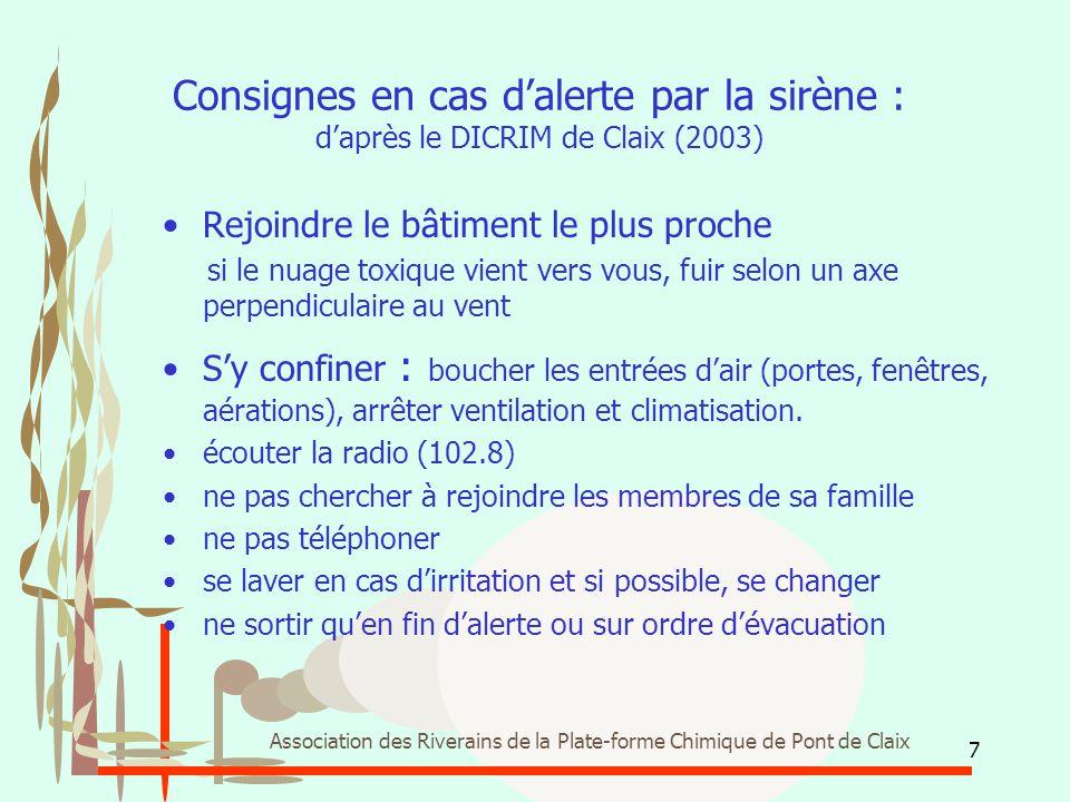 Consignes en cas d'alerte par la sirène : d'après le DICRIM de Claix (2003)