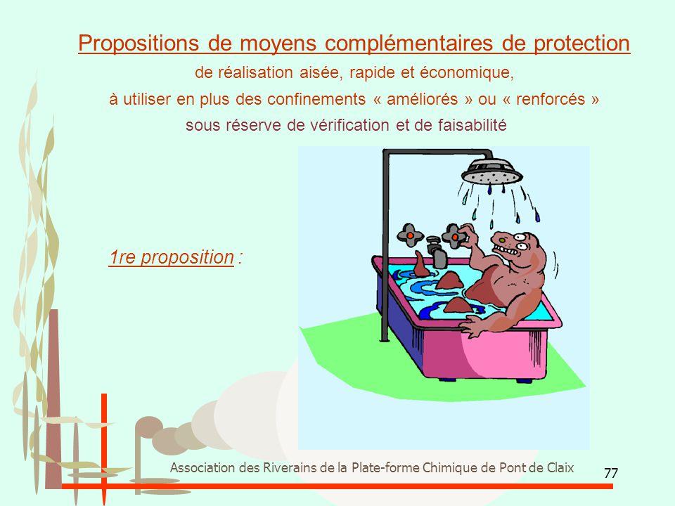 Propositions de moyens complémentaires de protection
