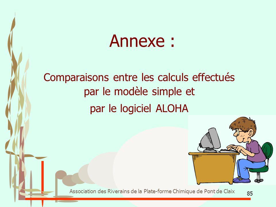 Comparaisons entre les calculs effectués par le modèle simple et