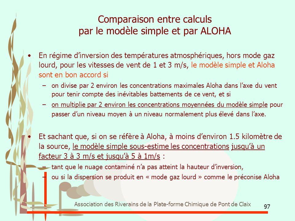 Comparaison entre calculs par le modèle simple et par ALOHA