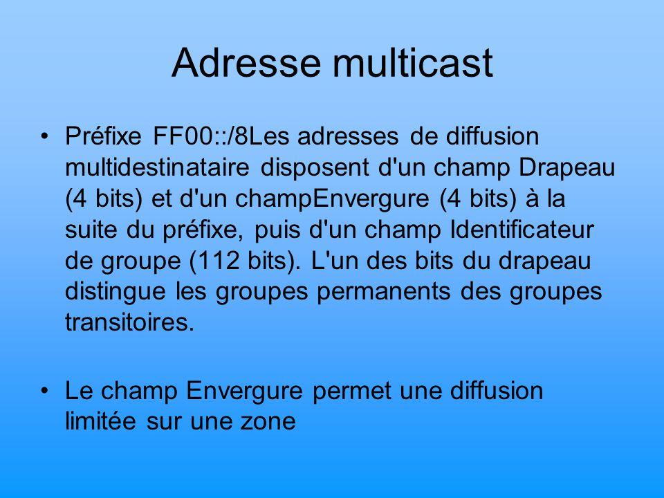 Adresse multicast