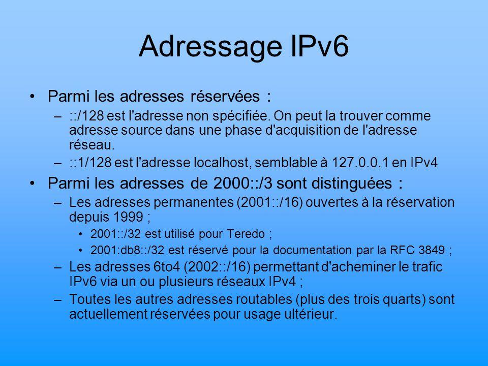 Adressage IPv6 Parmi les adresses réservées :