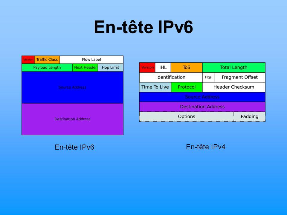 En-tête IPv6 En-tête IPv6 En-tête IPv4