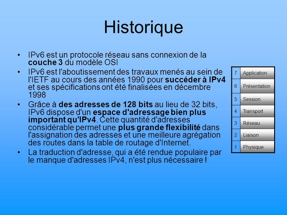 Historique IPv6 est un protocole réseau sans connexion de la couche 3 du modèle OSI.