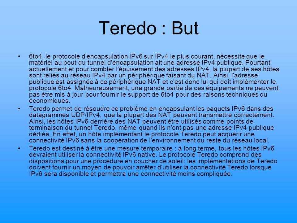 Teredo : But