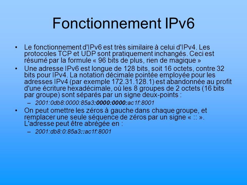 Fonctionnement IPv6