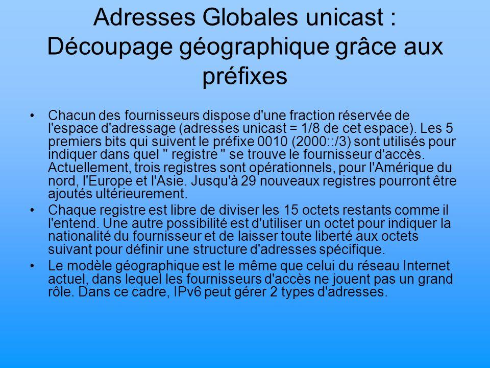 Adresses Globales unicast : Découpage géographique grâce aux préfixes