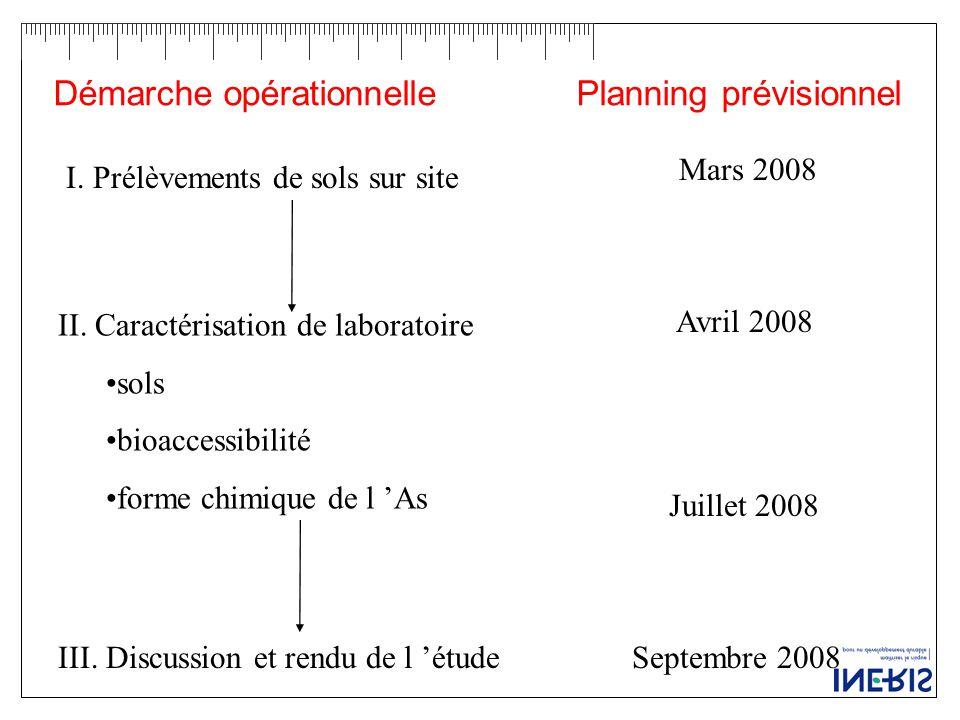 Démarche opérationnelle Planning prévisionnel