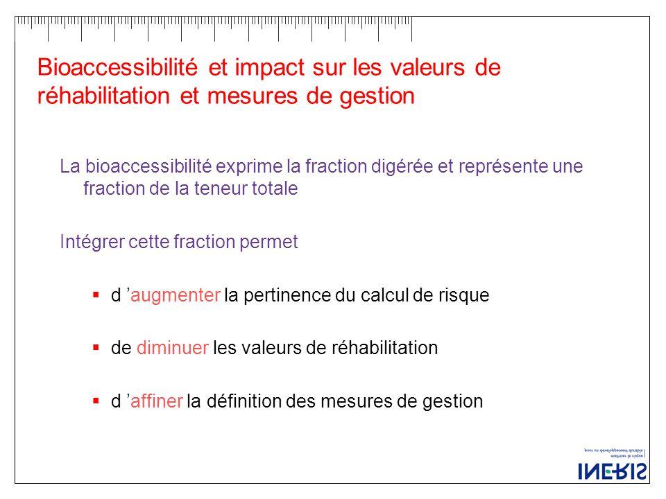Bioaccessibilité et impact sur les valeurs de réhabilitation et mesures de gestion