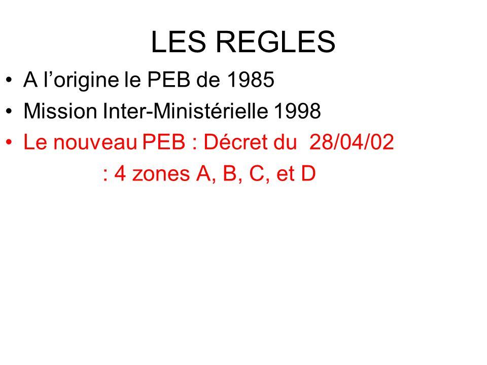 LES REGLES A l'origine le PEB de 1985 Mission Inter-Ministérielle 1998