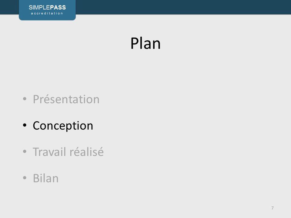 Plan Présentation Conception Travail réalisé Bilan
