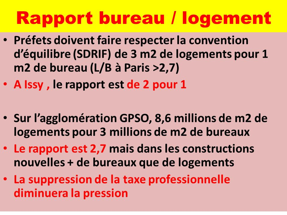 Rapport bureau / logement