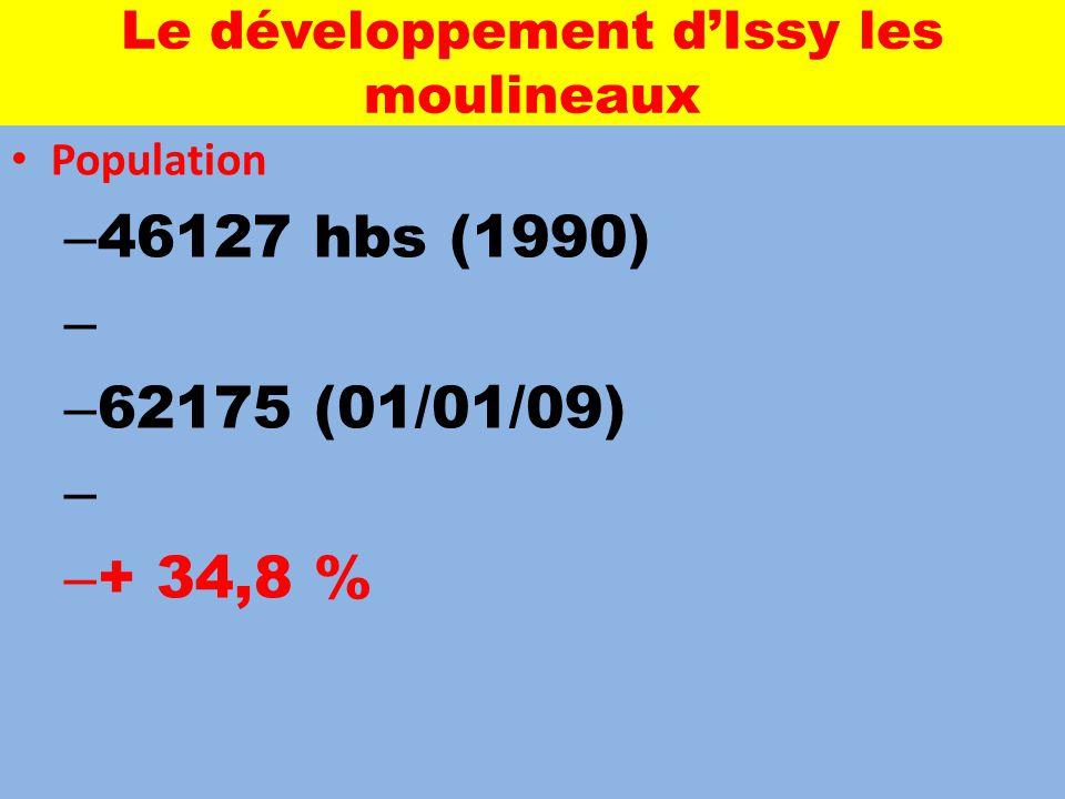 Le développement d'Issy les moulineaux