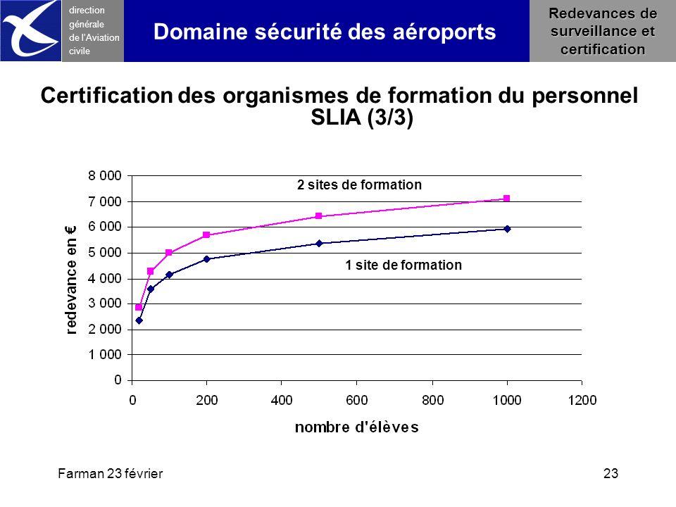 Certification des organismes de formation du personnel SLIA (3/3)