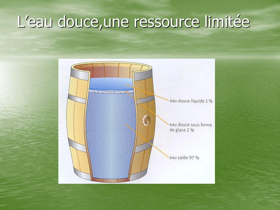 L'eau douce,une ressource limitée