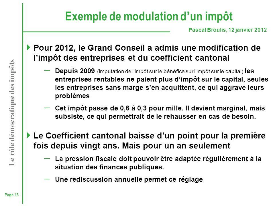 Exemple de modulation d'un impôt