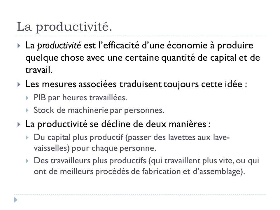 La productivité. La productivité est l'efficacité d'une économie à produire quelque chose avec une certaine quantité de capital et de travail.