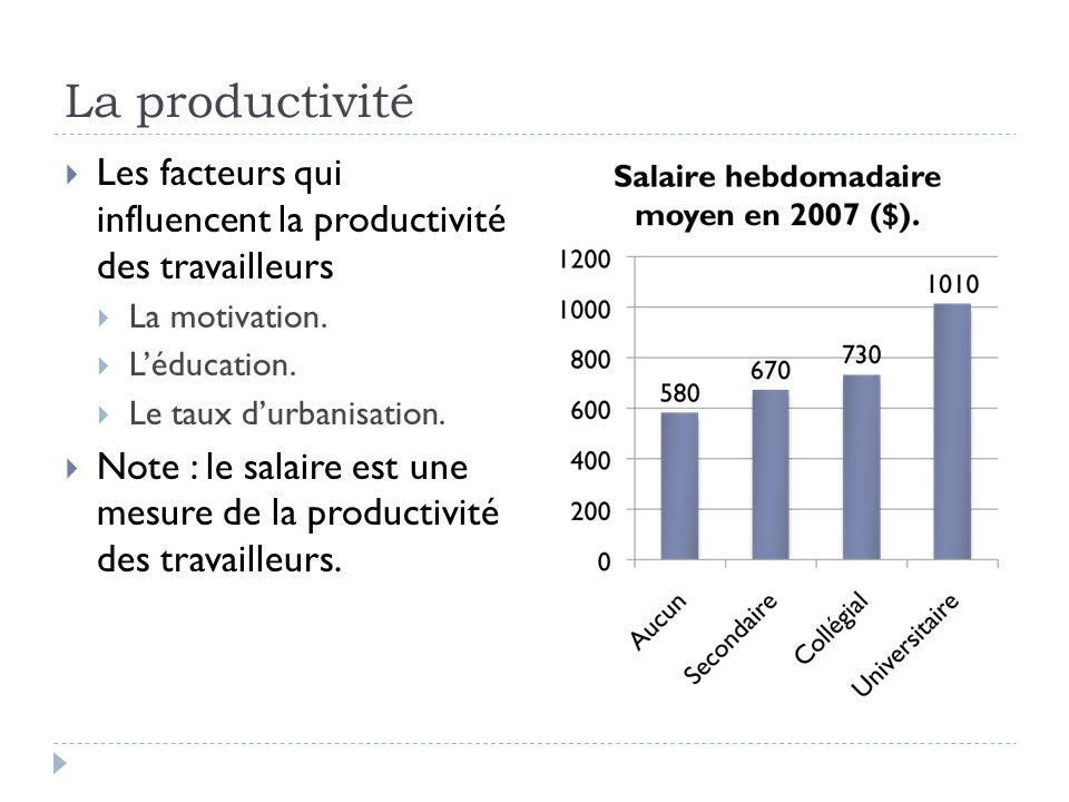 La productivité Les facteurs qui influencent la productivité des travailleurs. La motivation. L'éducation.