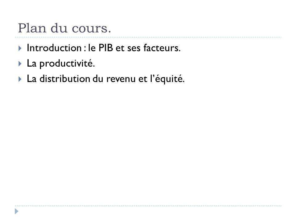 Plan du cours. Introduction : le PIB et ses facteurs. La productivité.