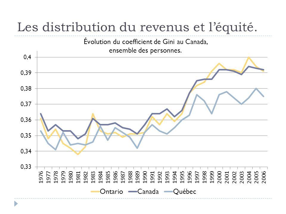 Les distribution du revenus et l'équité.